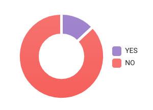 islamophobia-poll