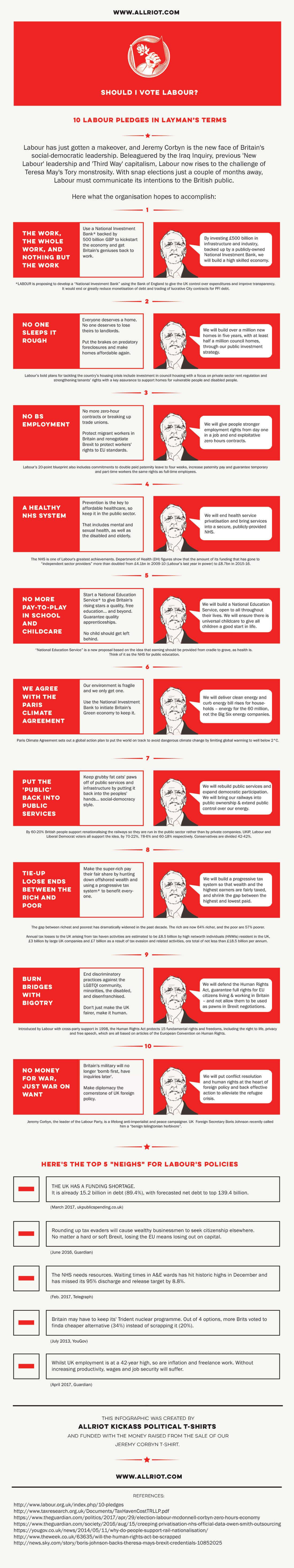 labour party pledges infographic