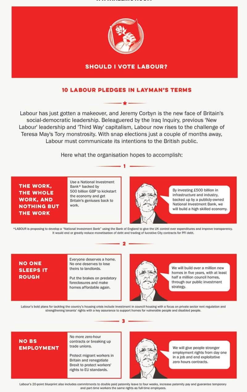 Labour Party Pledges 2017 political infographic