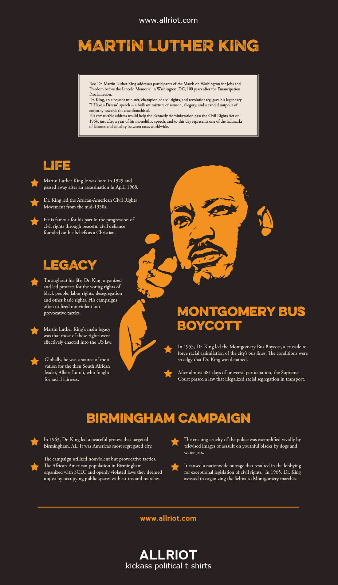 martin luther king jr life facts and legacy