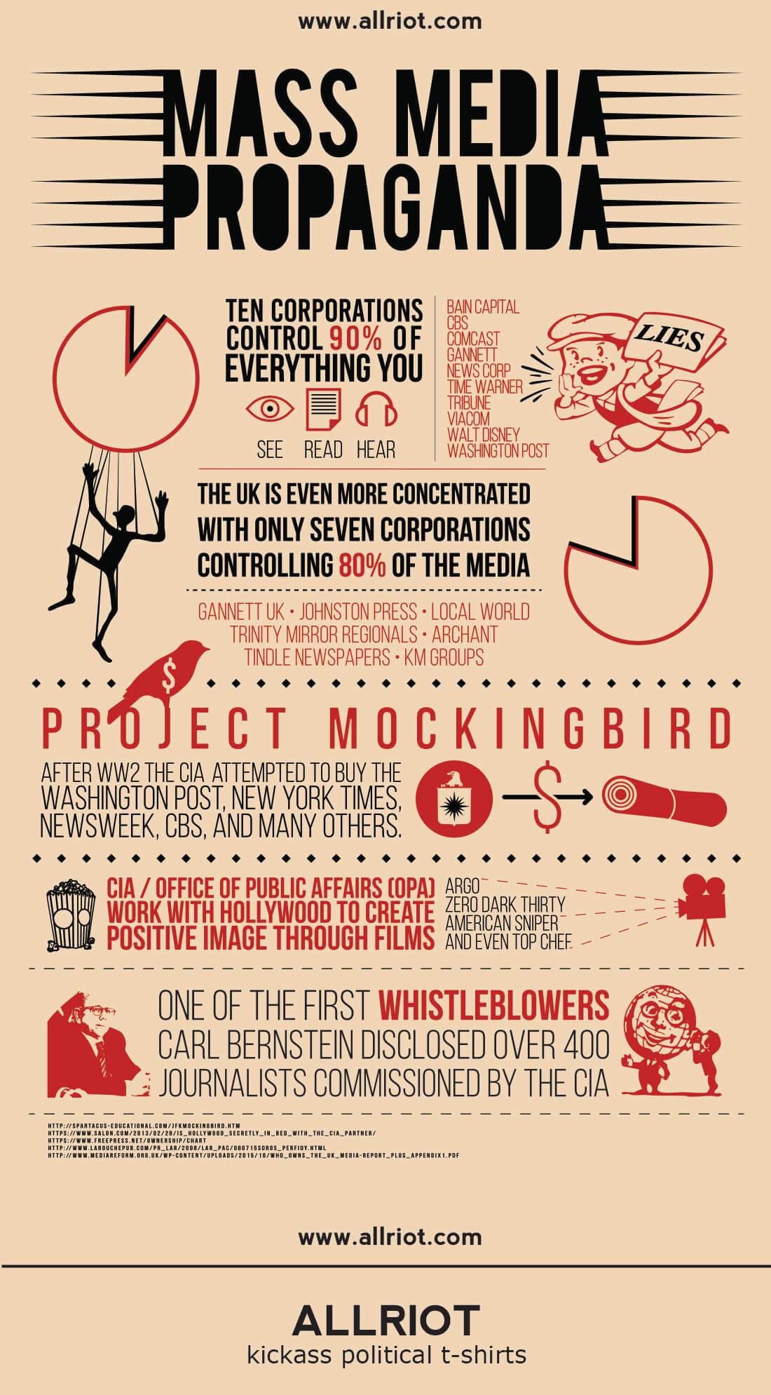 mass media propaganda
