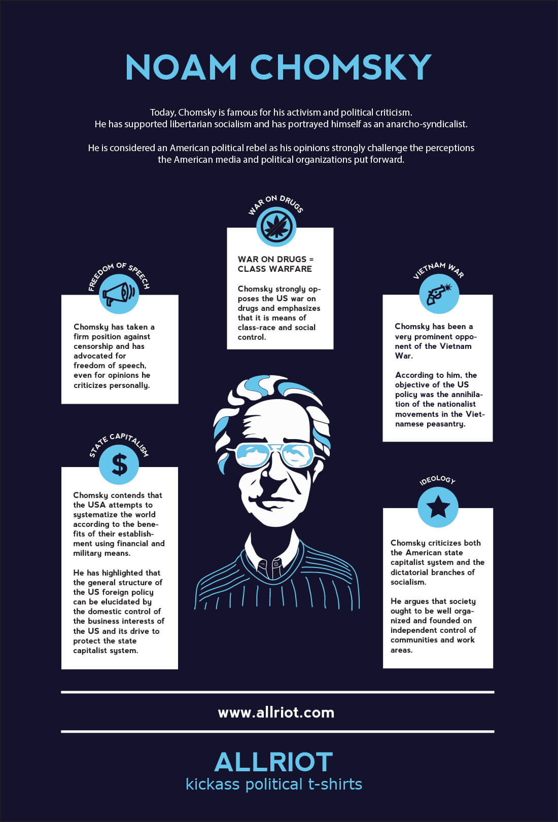 Noam chomsky infographic and t-shirt