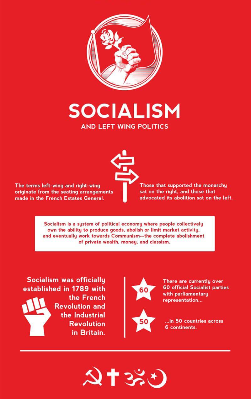 socialsm infographic