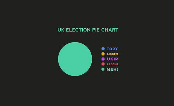 uk politics election chart