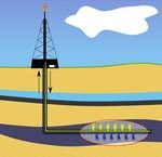 what is fracking diagram