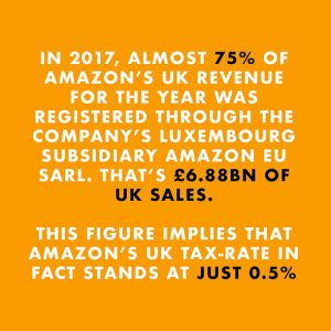 amazon tax avoidance