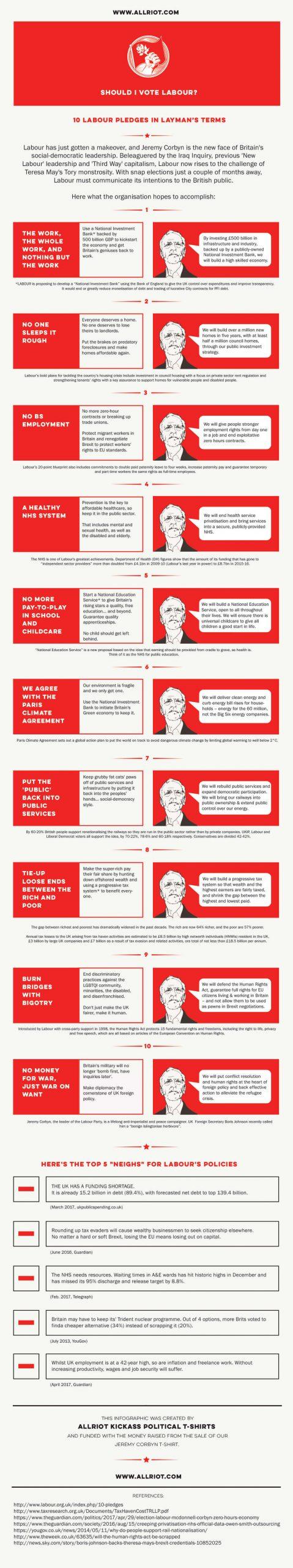 labour-party-pledges-2017-infographic-allriot-1