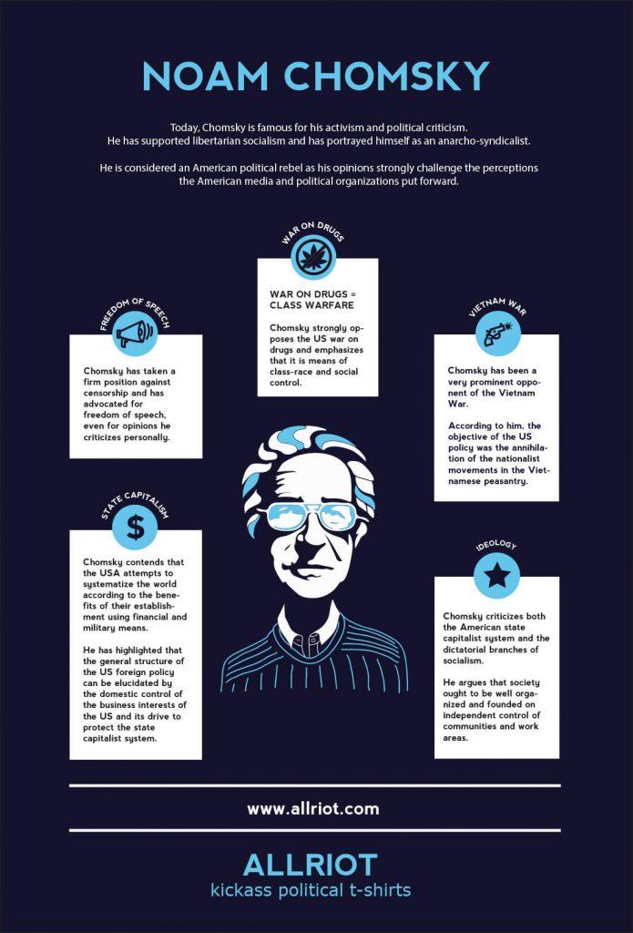 noam-chomsky-infographic-allriot-political-tee-shirts